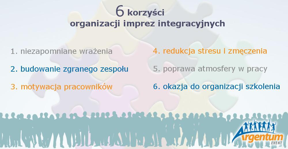 zalety imprez integracyjnych, impreza integracyjna, integracja firmowa